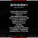 Compositions groupes de district